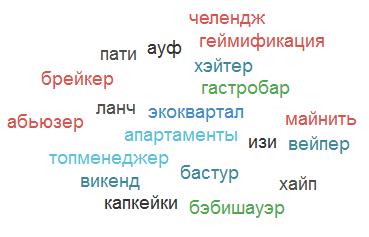 Перевод с русского на русский